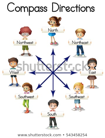 compass directions with children and words stock photo © colematt