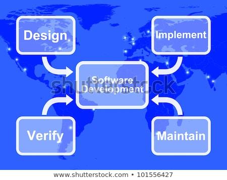 software development diagram showing design implement maintain a stock photo © stuartmiles