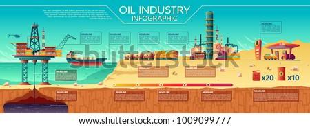 olie · gas · industrie · communie · lijn - stockfoto © conceptcafe