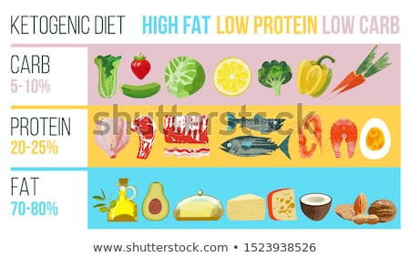 Eating Ketogenic Food Stock photo © Lightsource