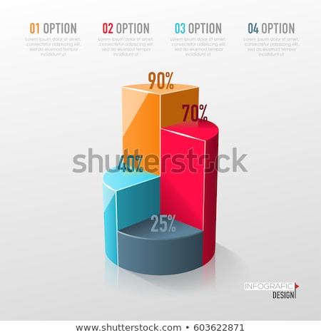 3D · cirkeldiagram · staafdiagram · financieren · grafiek · grafiek - stockfoto © make