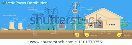 électricité · parc · éolien · électrique · énergie · vert - photo stock © ssuaphoto