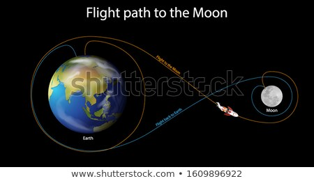 Diagram showing flight path to the moon Stock photo © bluering
