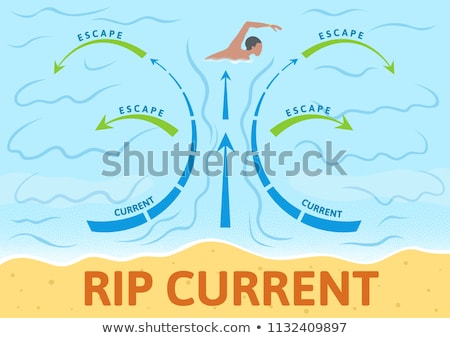 rip currents sign Stock photo © morrbyte
