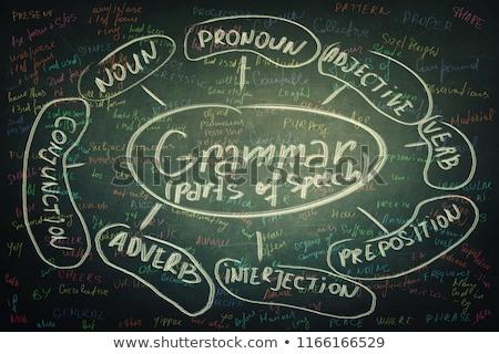 Grammatik Wörterbuch Bestimmung Wort Buch Informationen Stock foto © devon