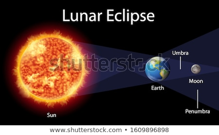 Diagram showing lunar eclipse on earth Stock photo © bluering