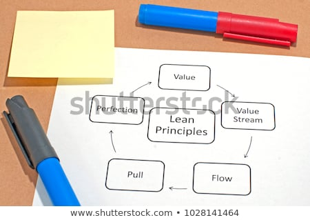 Kaizen, continuous improvement. Improving programmes and process Stock photo © olivier_le_moal