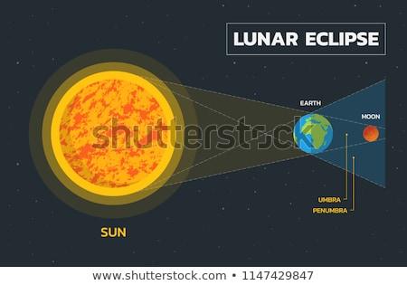 eclips · zon · sterrenkundig · foto's · hemel · achtergrond - stockfoto © alexaldo