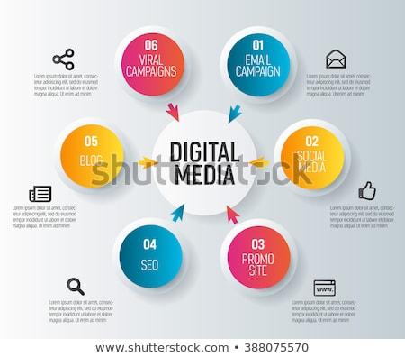 Sablon elhelyezés média tartalom interfész használt Stock fotó © IMaster