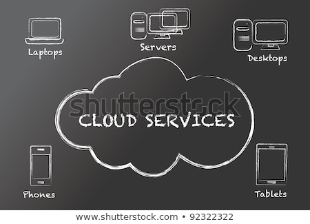 Photo stock: Chalkboard - Cloud Services