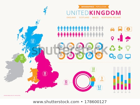 United Kingdom environmental map Stock photo © speedfighter