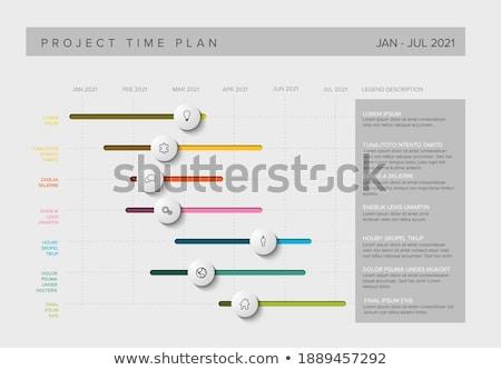 проект производства timeline графа вектора прогресс Сток-фото © orson