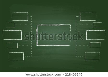 Green Chalkboard with Hand Drawn Plan. Stock photo © tashatuvango