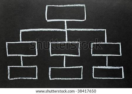 Organización tabla pizarra blanco plan Foto stock © latent