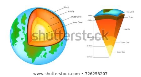Lagen aarde witte illustratie wereldbol landschap Stockfoto © bluering