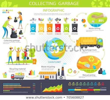 waste sorting poster and bins vector illustration stock photo © robuart
