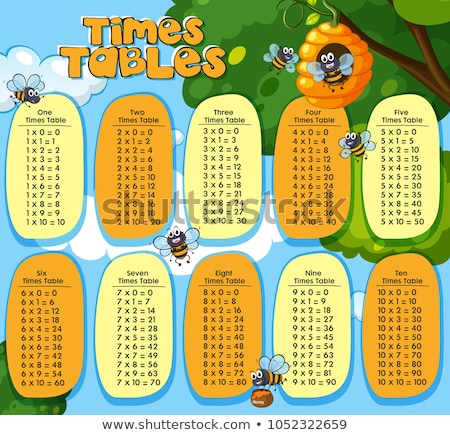 Times tables design with bees flying stock photo © colematt