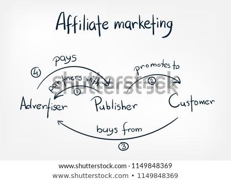 üzlet · partner · marketing · felirat · kék · internet - stock fotó © tashatuvango