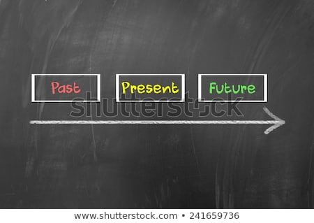 Foto stock: Future Or Past Written On A Blackboard