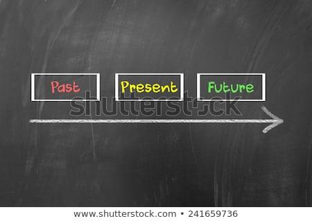 Jövő múlt írott iskolatábla kéz idő Stock fotó © Zerbor