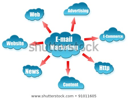 Stock photo: E-mail marketing word on cloud scheme