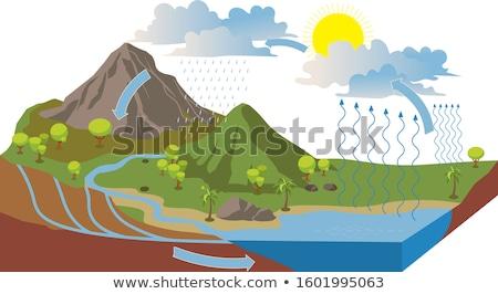 Jelenet esik az eső hegy illusztráció víz tájkép Stock fotó © colematt