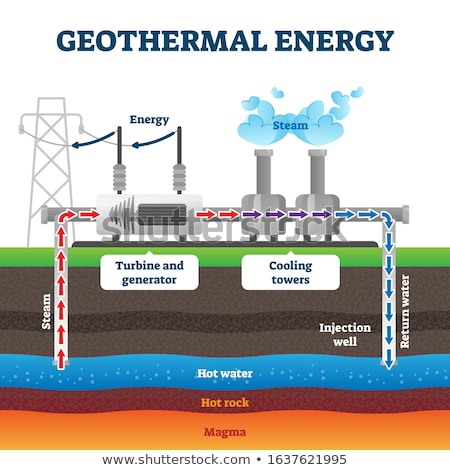 Geothermal Stock photo © xedos45
