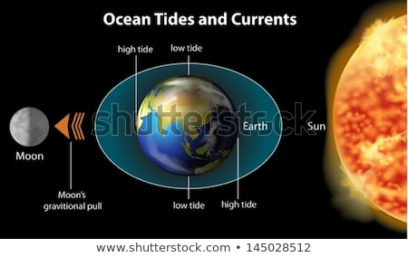 Stock photo: Tidal movements on Earth