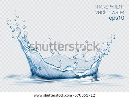 Water splash Stock photo © ozaiachin