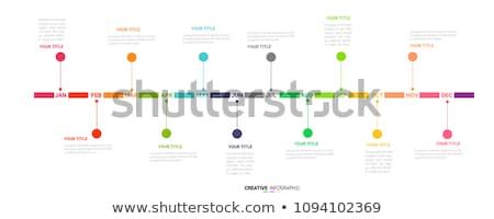 Timeline modello vettore infografica società milestones Foto d'archivio © orson