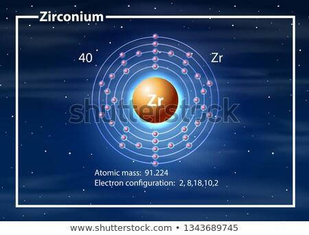 Zirconium atom diagram concept Stock photo © bluering