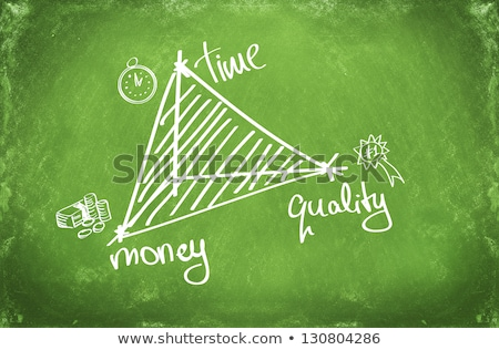 text on blackboard with money   time is money stock photo © zerbor