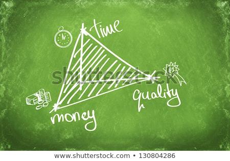 Metin tahta para vakit nakittir iş imzalamak Stok fotoğraf © Zerbor