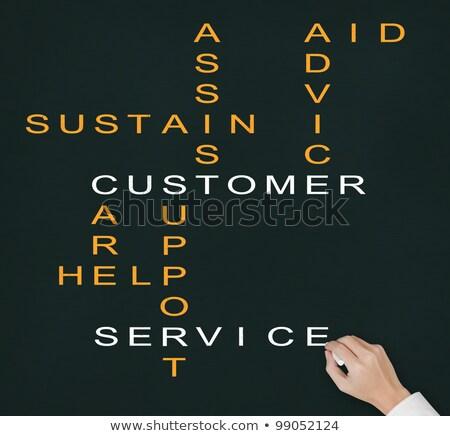 customer care on chalkboard in the office stock photo © tashatuvango