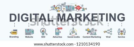 Viral conteúdo bandeira digital marketing Foto stock © RAStudio