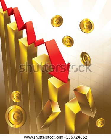 Global gold price drop concept stock photo © leungchopan