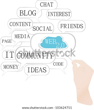 Hand And Cloud Which Is Composed Of Text Keywords On Web Themes Stock fotó © fotoscool
