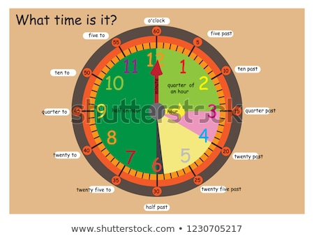 telling time with clock face educational task Stock photo © izakowski