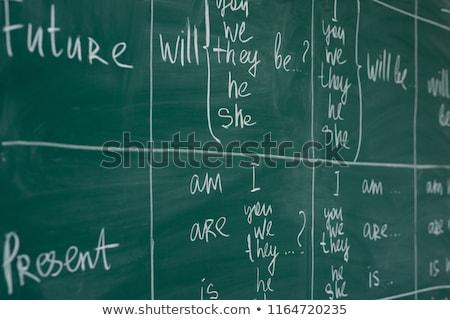 Iskola tábla szó jövő fa asztal oktatás Stock fotó © fuzzbones0