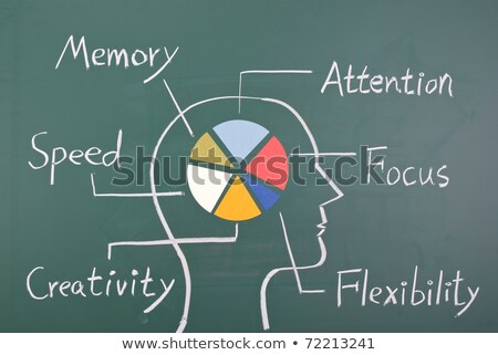 Concept of six ability in human brain Stock photo © Ansonstock