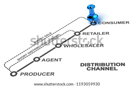 Short, Long and Direct Distribution Channel over white backgroun Stock photo © olivier_le_moal