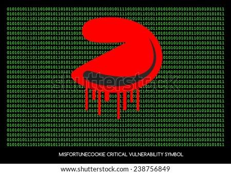 balszerencse · süti · kritikus · sebezhetőség · router · probléma - stock fotó © slunicko