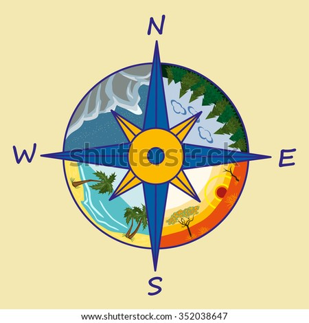 Four cardinal directions, or cardinal points. Compass rose with North, South, East and West indicate Stock photo © kyryloff