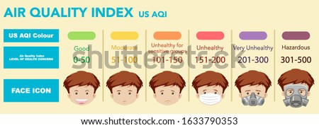 Air quality index with color scales from good health to hazardou Stock photo © bluering