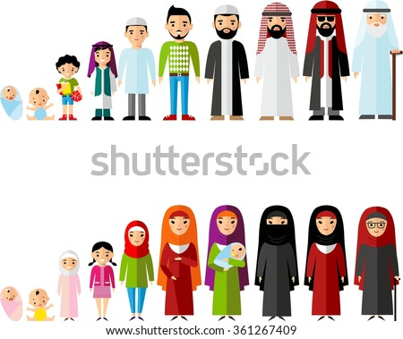 All age group of arab man family. Generations man. Stages of dev Stock photo © NikoDzhi