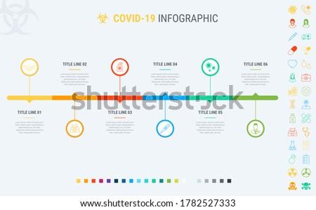 Coronavírus modelo passos processo Foto stock © ukasz_hampel