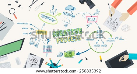 Promotional illustration for advertising web designer profession. Stock photo © ConceptCafe