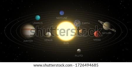 Gezegen vektör 3d illustration astroloji cesaret Stok fotoğraf © m_pavlov