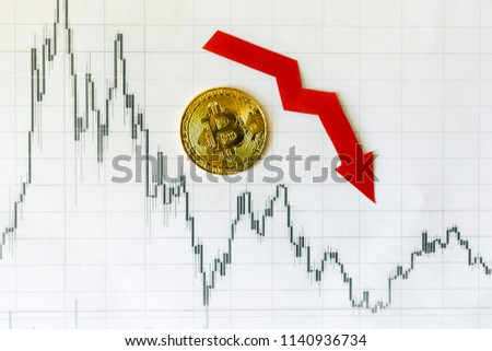Fall of bitcoin. Reduction of the price of crypto currency. CRIS Stock photo © MaryValery