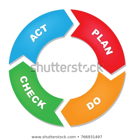 Stock fotó: Vector Plan Do Check Act Diagram
